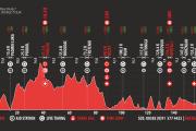 100 Miles of Istria 2018 - Race Report